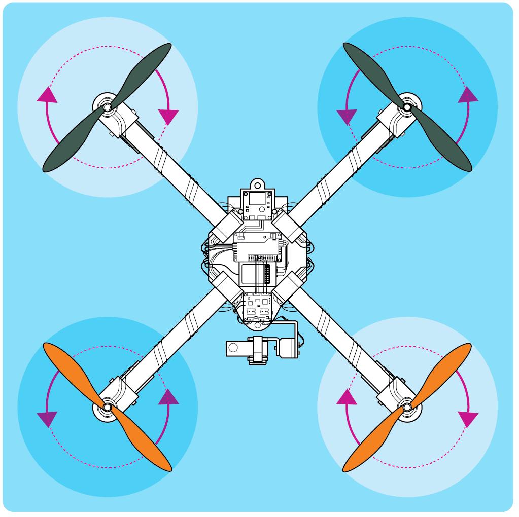 Dron en x