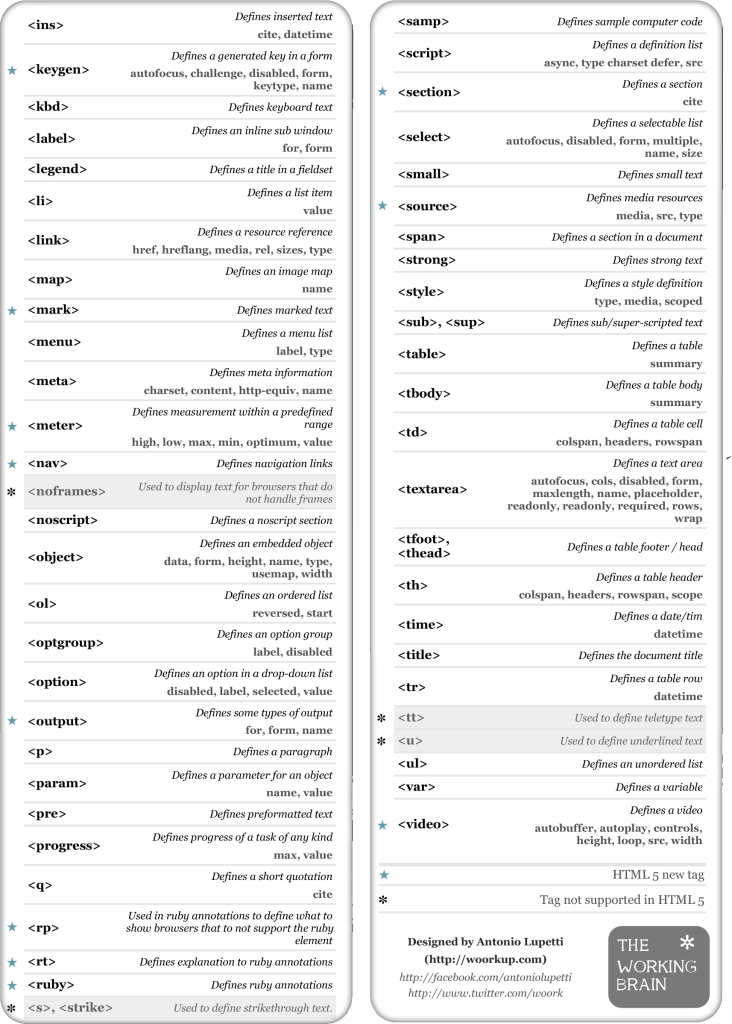 HTML5 Etiquetas 2