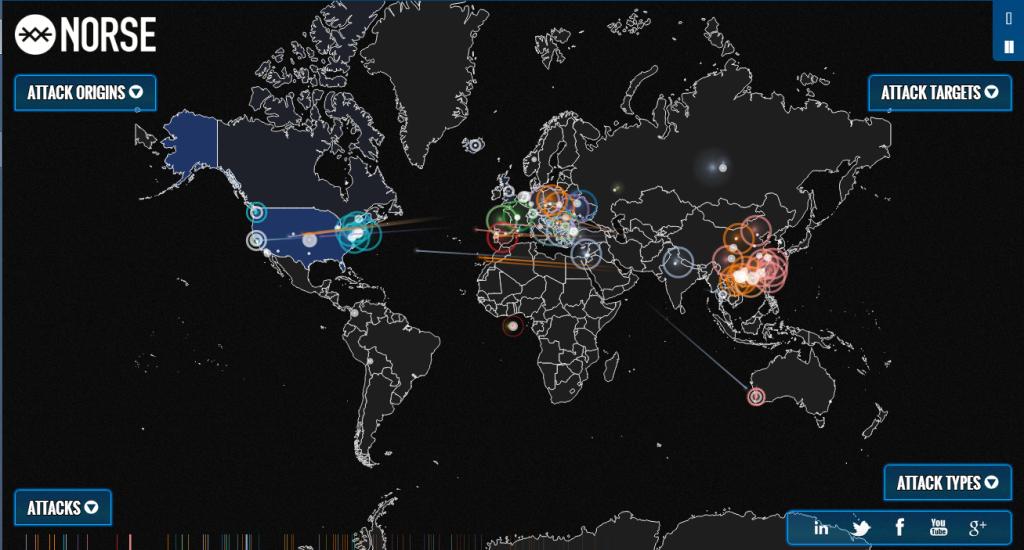 IPViking ataques DDoS en directo