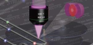 laseres nanómetros
