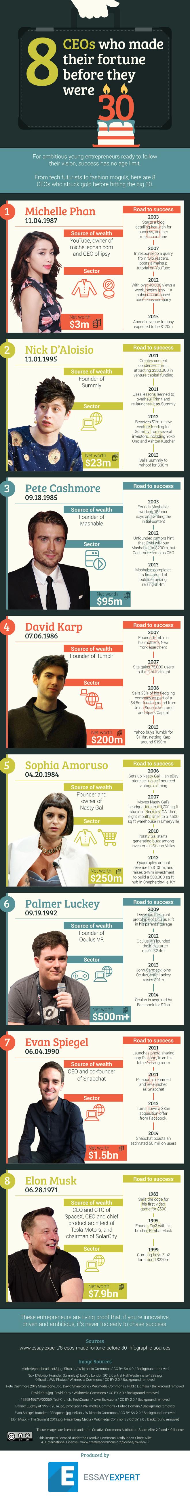 infografía30
