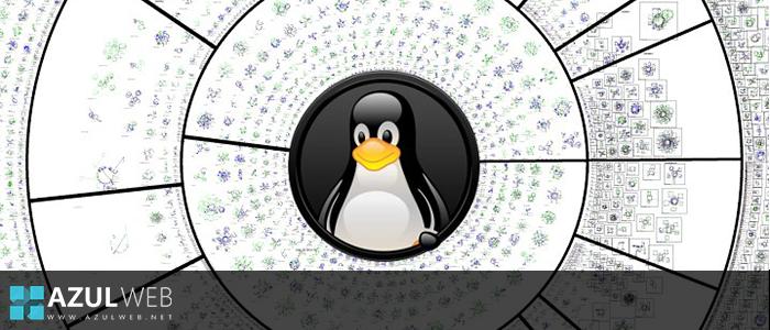 Como instalar cualquier programa en Linux