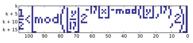 Fórmula autorreferente de Tupper, una de las más curiosas en matemáticas 2