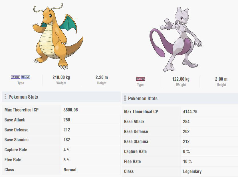ragonite-y-MewTwo-Pokémon-GO