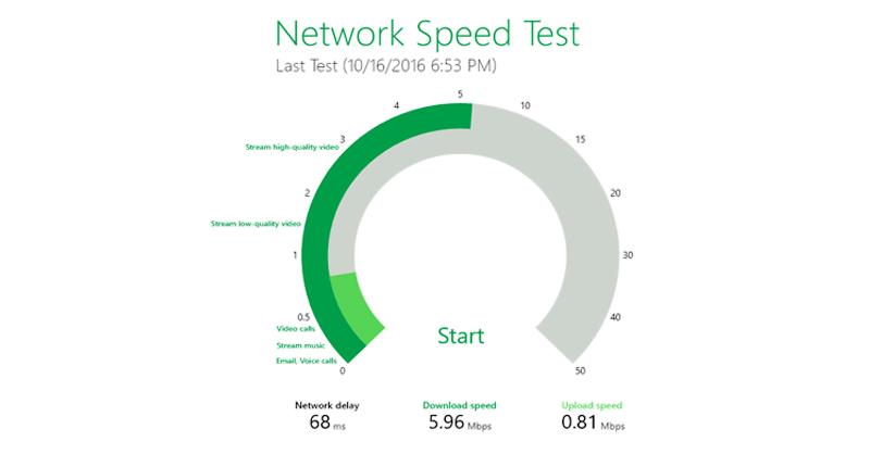 tests-de-velocidad-de-conexion