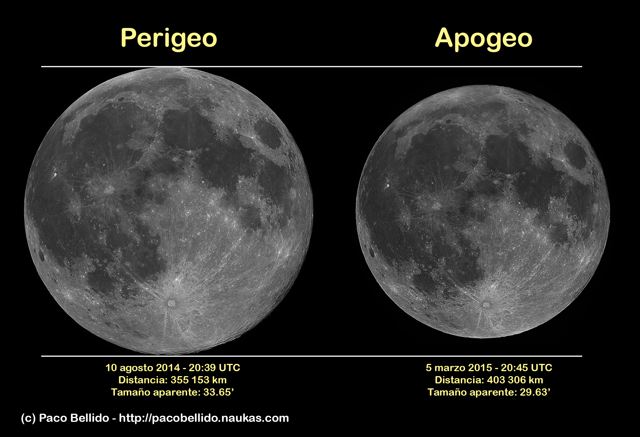 Comparación del tamaño aparente de la Luna cuando se encuentra en el perigeo (izquierda) y en el apogeo (derecha). Crédito: Paco Bellido.